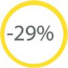 sundbyberg-29-procent-100-1